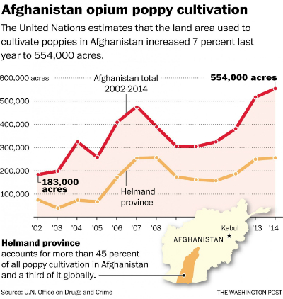afghanopiumproduction